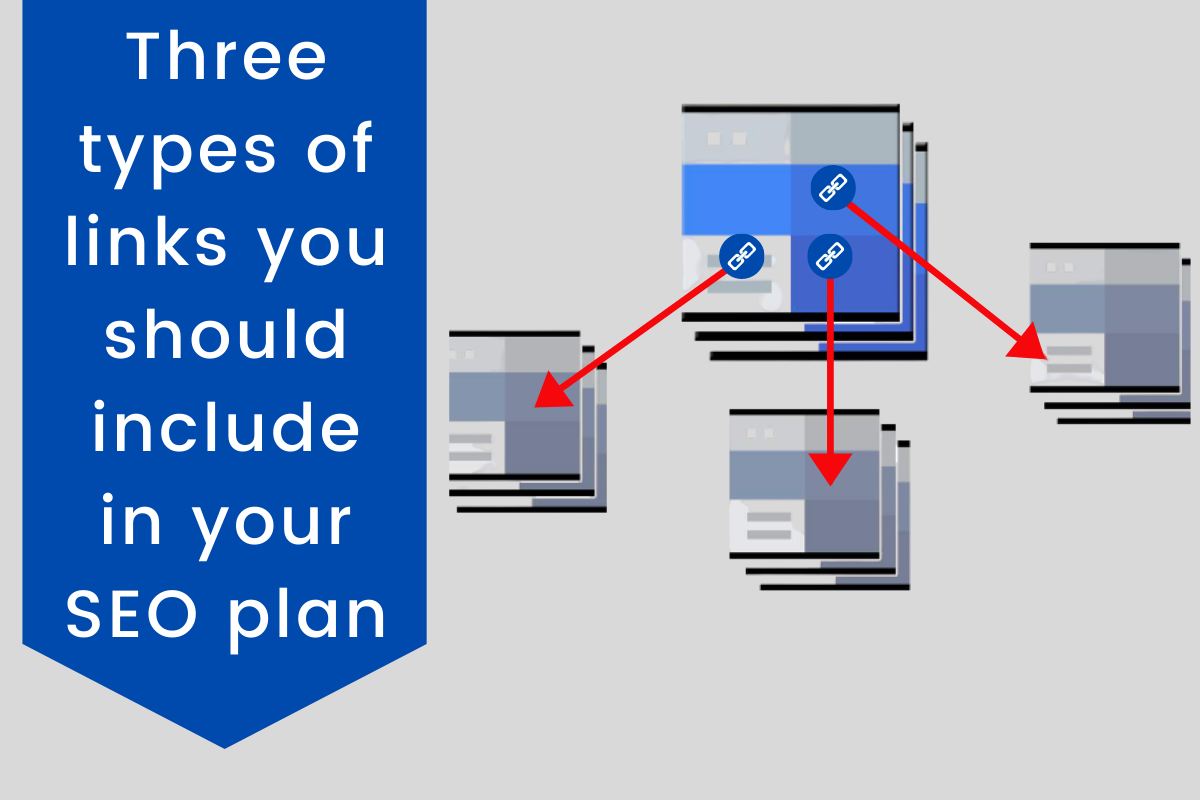 Three types of links for SEO you should include in your content marketing plan
