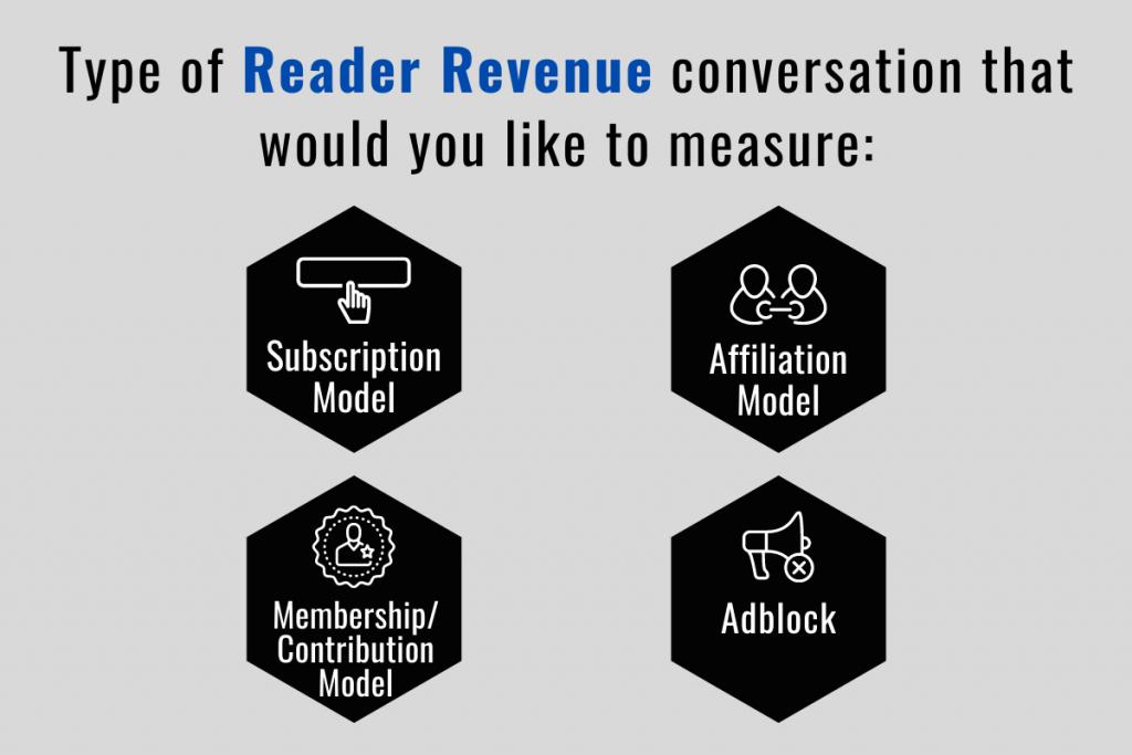 News Tagging Guide Reader Revenue