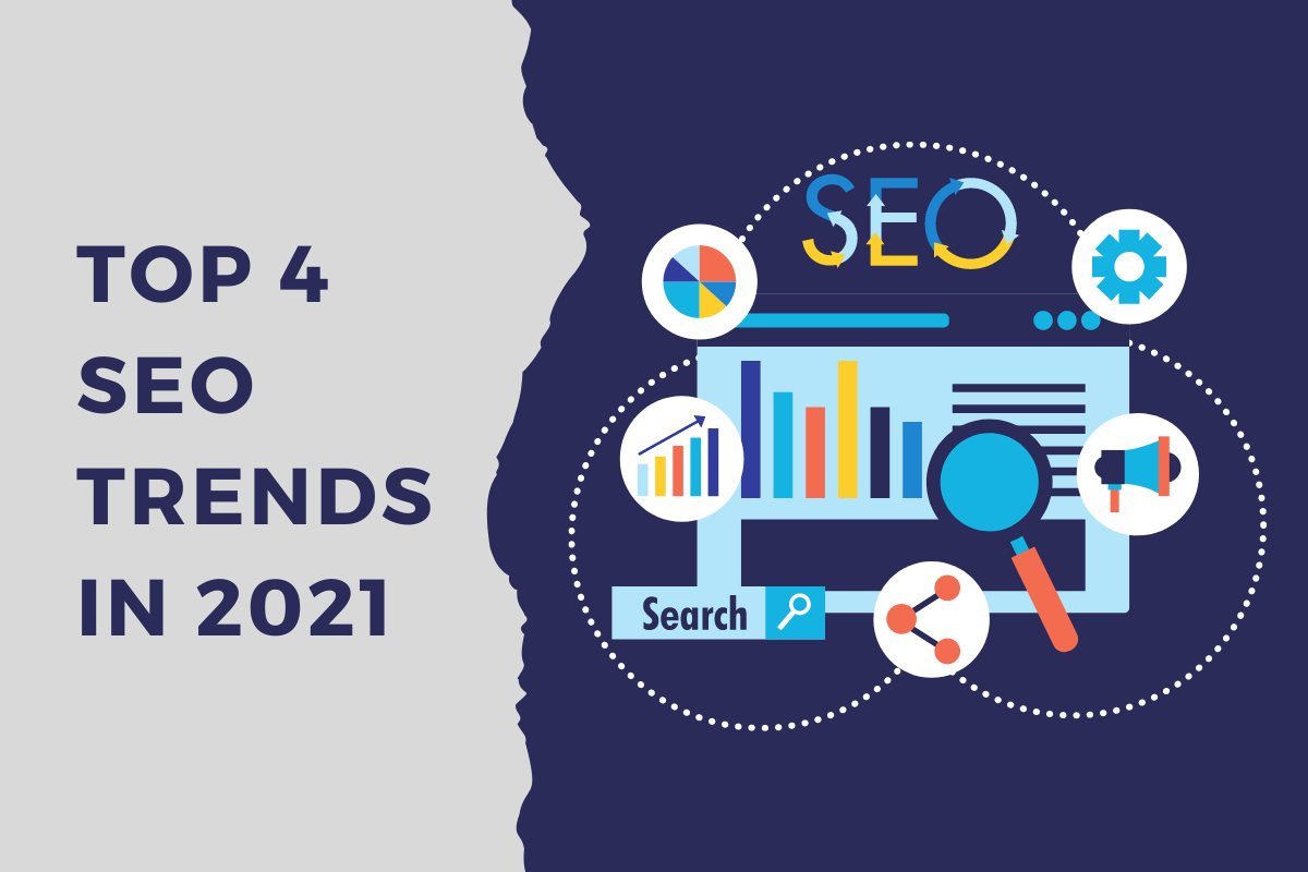 4 most important SEO trends for 2021 you need to know