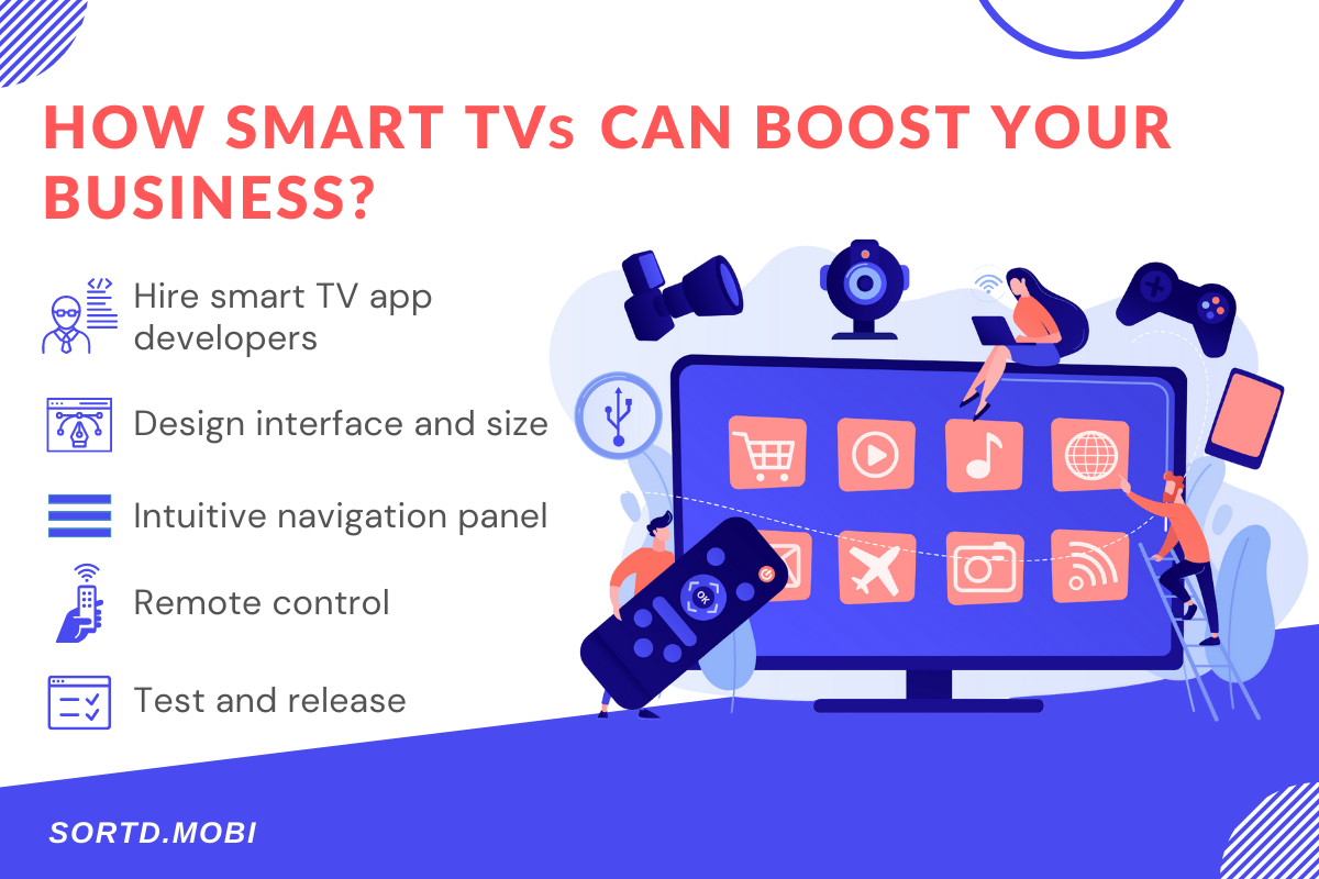 Boost Your Business with Smart TV Apps